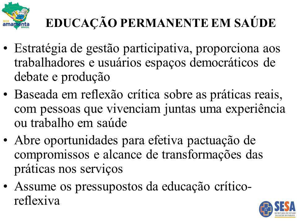 EDUCAÇÃO PERMANENTE EM SAÚDE Estratégia de gestão participativa, proporciona aos trabalhadores e usuários espaços democráticos de debate e produção Ba