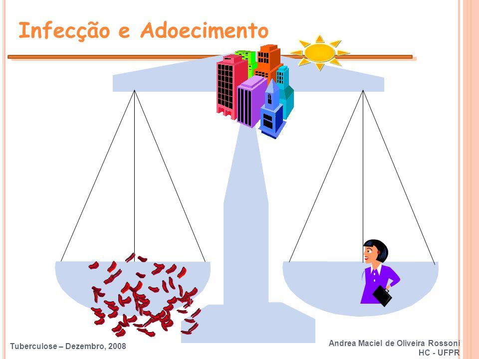 Tuberculose – Dezembro, 2008 Exposição Infecção Não infecção Permanece infectado História Natural Andrea Maciel de Oliveira Rossoni HC - UFPR Risco 13x > pop.