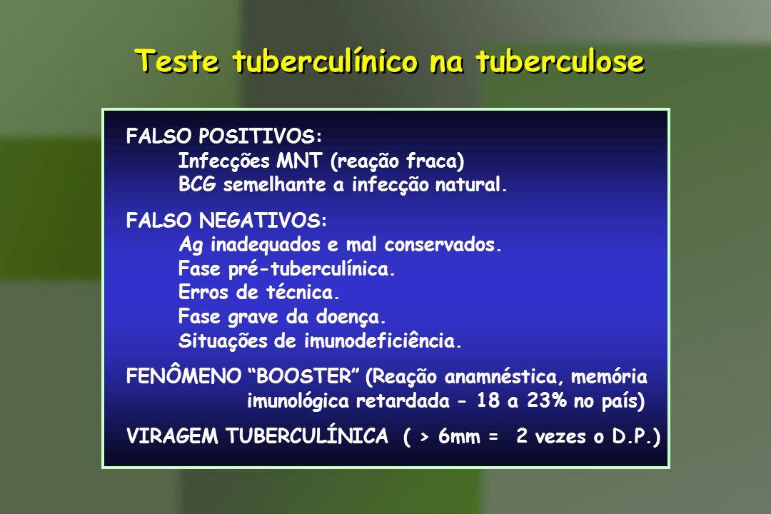 FALSO POSITIVOS: Infecções MNT (reação fraca) BCG semelhante a infecção natural. FALSO NEGATIVOS: Ag inadequados e mal conservados. Fase pré-tuberculí