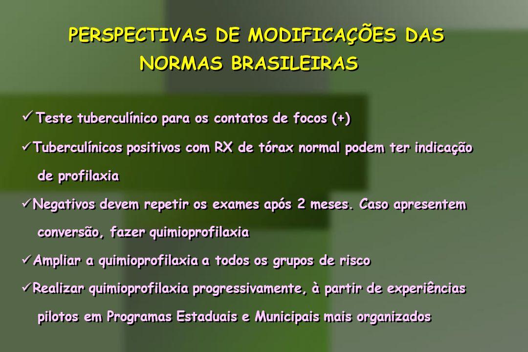 PERSPECTIVAS DE MODIFICAÇÕES DAS NORMAS BRASILEIRAS Teste tuberculínico para os contatos de focos (+) Tuberculínicos positivos com RX de tórax normal