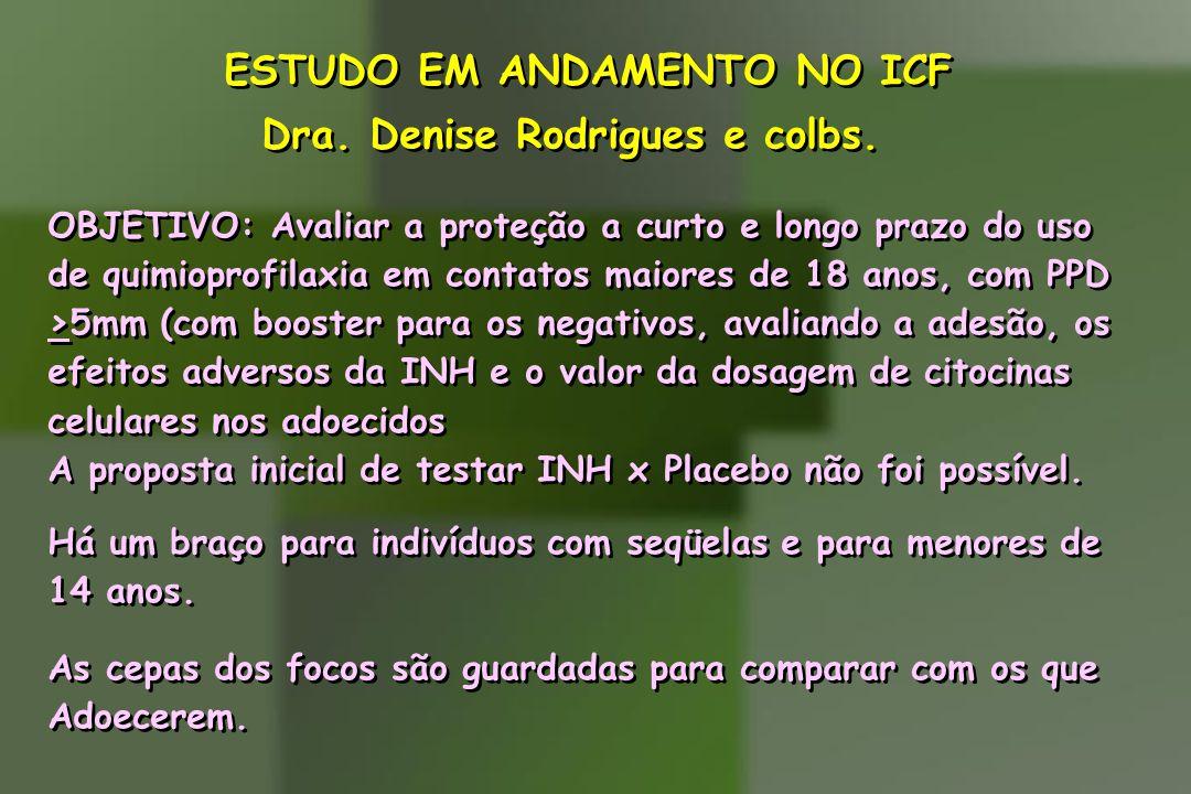 ESTUDO EM ANDAMENTO NO ICF Dra. Denise Rodrigues e colbs. OBJETIVO: Avaliar a proteção a curto e longo prazo do uso de quimioprofilaxia em contatos ma