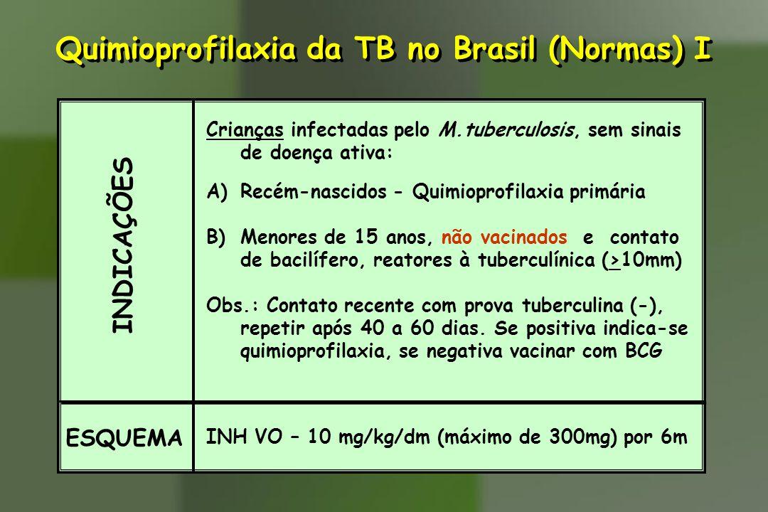 Quimioprofilaxia da TB no Brasil (Normas) I INDICAÇÕES Crianças infectadas pelo M.tuberculosis, sem sinais de doença ativa: A)Recém-nascidos - Quimiop