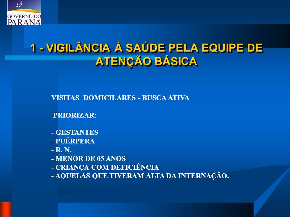 1 - VIGILÂNCIA À SAÚDE PELA EQUIPE DE ATENÇÃO BÁSICA VISITAS DOMICILARES - BUSCA ATIVA PRIORIZAR: - GESTANTES - PUÉRPERA - R. N. - MENOR DE 05 ANOS -