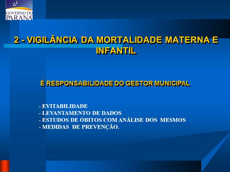 2 - VIGILÂNCIA DA MORTALIDADE MATERNA E INFANTIL - EVITABILIDADE - LEVANTAMENTO DE DADOS - ESTUDOS DE ÓBITOS COM ANÁLISE DOS MESMOS - MEDIDAS DE PREVE