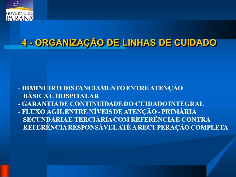 4 - ORGANIZAÇÃO DE LINHAS DE CUIDADO - DIMINUIR O DISTANCIAMENTO ENTRE ATENÇÃO BÁSICA E HOSPITALAR - GARANTIA DE CONTINUIDADE DO CUIDADO INTEGRAL - FLUXO ÁGIL ENTRE NÍVEIS DE ATENÇÃO - PRIMÁRIA SECUNDÁRIA E TERCIÁRIA COM REFERÊNCIA E CONTRA REFERÊNCIA RESPONSÁVEL ATÉ A RECUPERAÇÃO COMPLETA