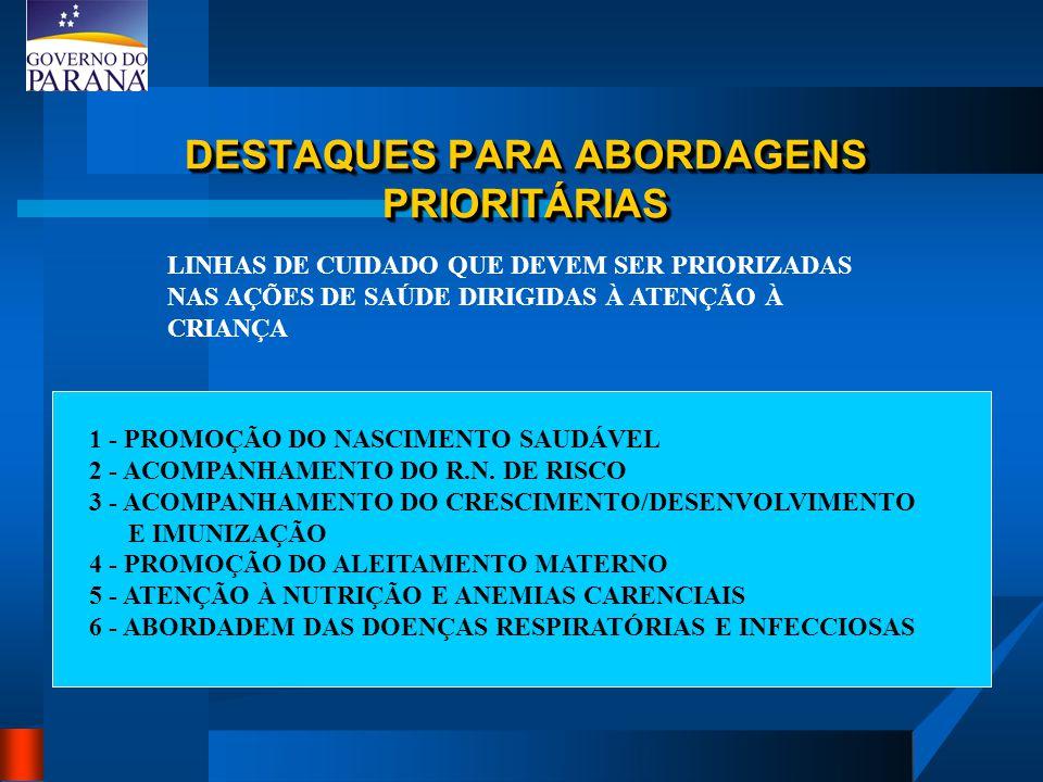 DESTAQUES PARA ABORDAGENS PRIORITÁRIAS LINHAS DE CUIDADO QUE DEVEM SER PRIORIZADAS NAS AÇÕES DE SAÚDE DIRIGIDAS À ATENÇÃO À CRIANÇA 1 - PROMOÇÃO DO NASCIMENTO SAUDÁVEL 2 - ACOMPANHAMENTO DO R.N.