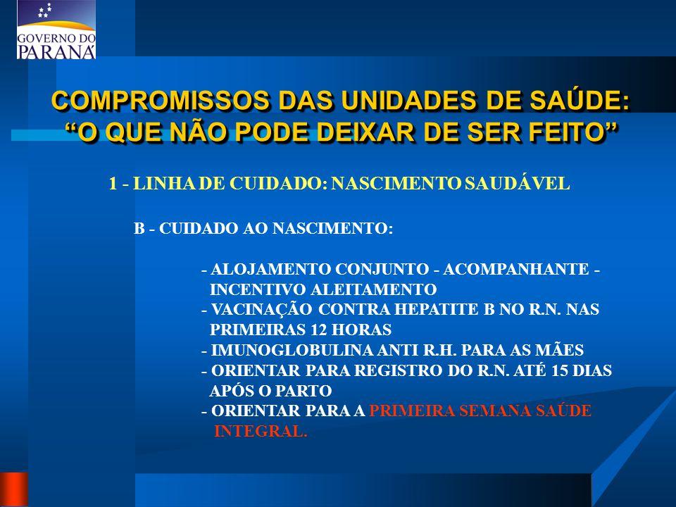 COMPROMISSOS DAS UNIDADES DE SAÚDE: O QUE NÃO PODE DEIXAR DE SER FEITO 1 - LINHA DE CUIDADO: NASCIMENTO SAUDÁVEL B - CUIDADO AO NASCIMENTO: - ALOJAMENTO CONJUNTO - ACOMPANHANTE - INCENTIVO ALEITAMENTO - VACINAÇÃO CONTRA HEPATITE B NO R.N.