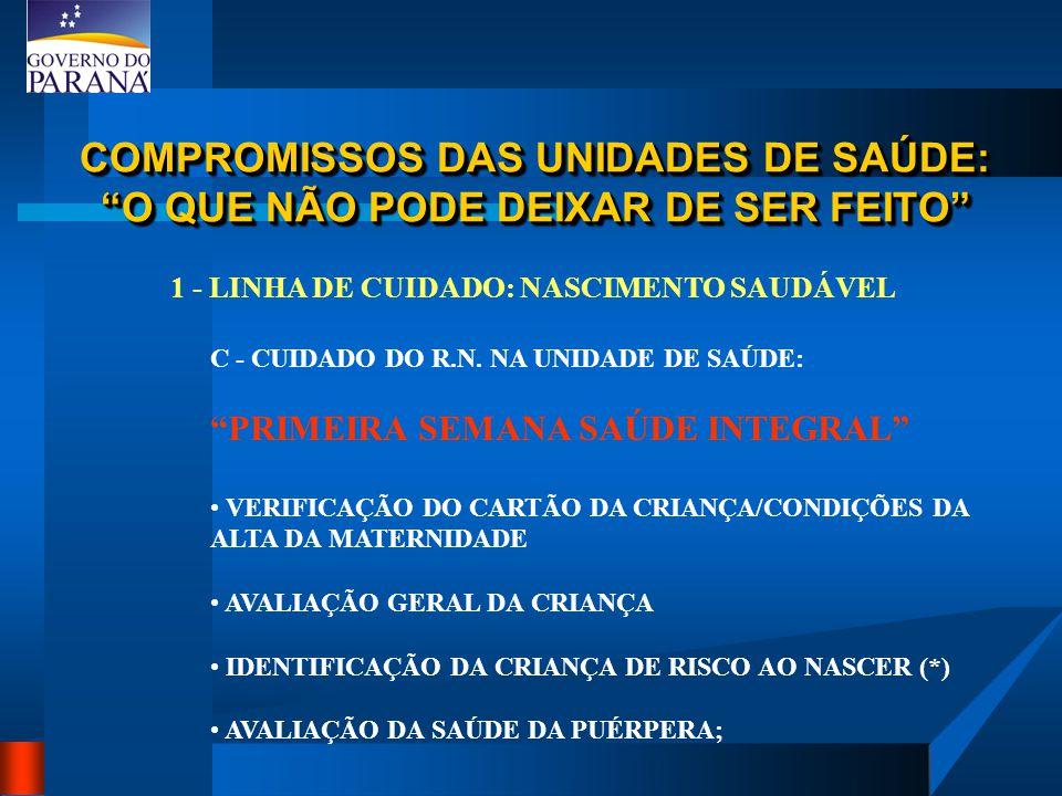 COMPROMISSOS DAS UNIDADES DE SAÚDE: O QUE NÃO PODE DEIXAR DE SER FEITO 1 - LINHA DE CUIDADO: NASCIMENTO SAUDÁVEL C - CUIDADO DO R.N.