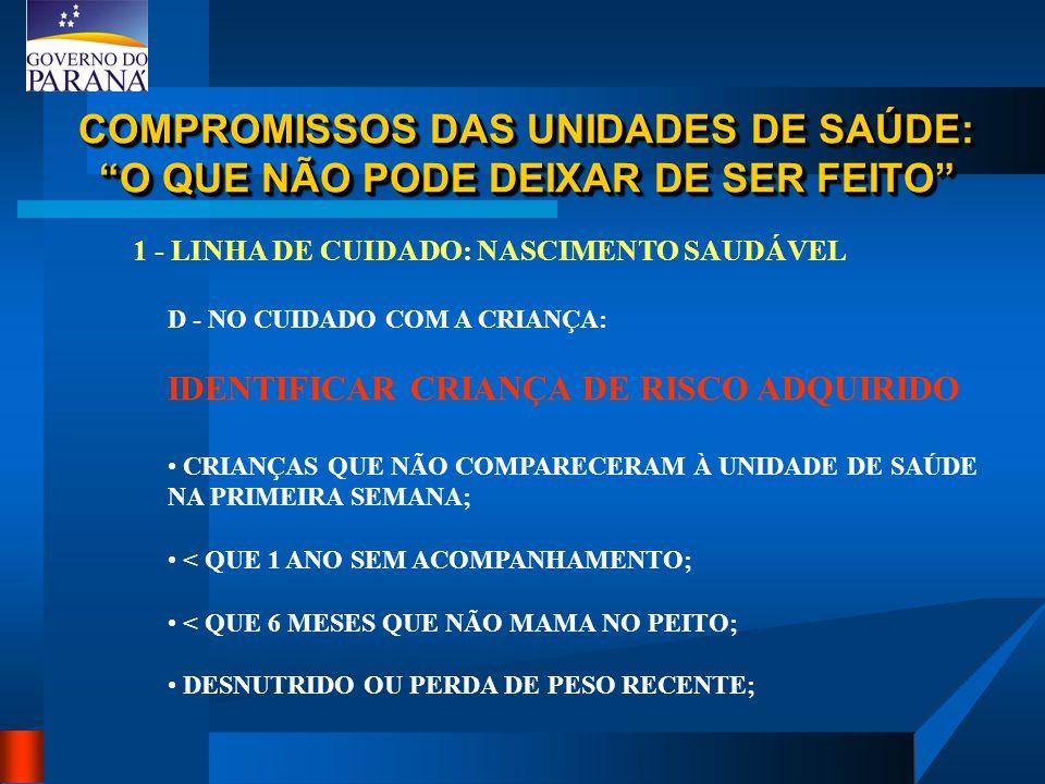 COMPROMISSOS DAS UNIDADES DE SAÚDE: O QUE NÃO PODE DEIXAR DE SER FEITO 1 - LINHA DE CUIDADO: NASCIMENTO SAUDÁVEL D - NO CUIDADO COM A CRIANÇA: IDENTIFICAR CRIANÇA DE RISCO ADQUIRIDO CRIANÇAS QUE NÃO COMPARECERAM À UNIDADE DE SAÚDE NA PRIMEIRA SEMANA; < QUE 1 ANO SEM ACOMPANHAMENTO; < QUE 6 MESES QUE NÃO MAMA NO PEITO; DESNUTRIDO OU PERDA DE PESO RECENTE;