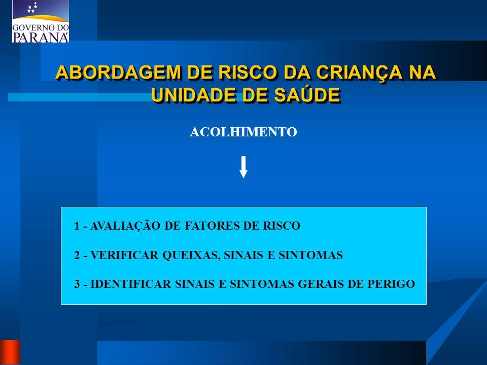 ABORDAGEM DE RISCO DA CRIANÇA NA UNIDADE DE SAÚDE ACOLHIMENTO 1 - AVALIAÇÃO DE FATORES DE RISCO 2 - VERIFICAR QUEIXAS, SINAIS E SINTOMAS 3 - IDENTIFICAR SINAIS E SINTOMAS GERAIS DE PERIGO