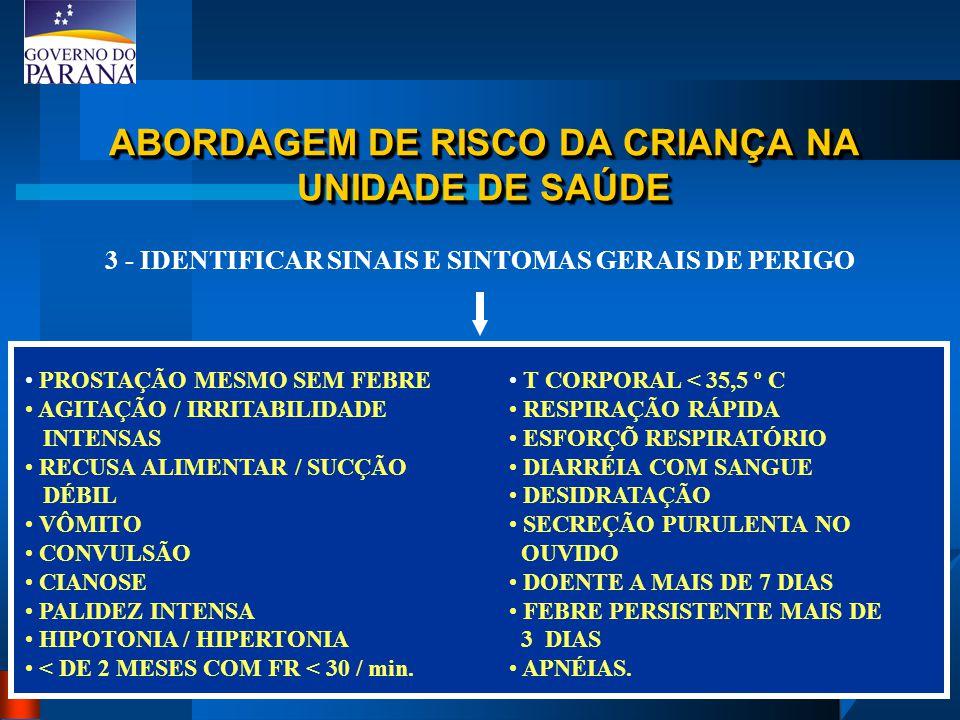 ABORDAGEM DE RISCO DA CRIANÇA NA UNIDADE DE SAÚDE 3 - IDENTIFICAR SINAIS E SINTOMAS GERAIS DE PERIGO PROSTAÇÃO MESMO SEM FEBRE AGITAÇÃO / IRRITABILIDADE INTENSAS RECUSA ALIMENTAR / SUCÇÃO DÉBIL VÔMITO CONVULSÃO CIANOSE PALIDEZ INTENSA HIPOTONIA / HIPERTONIA < DE 2 MESES COM FR < 30 / min.