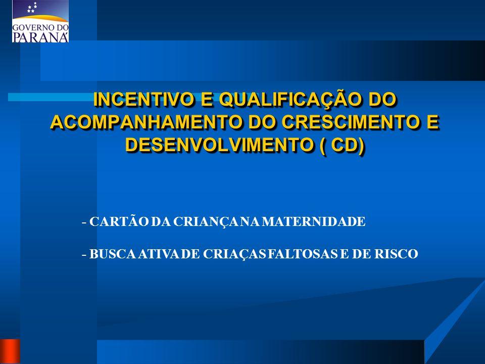 INCENTIVO E QUALIFICAÇÃO DO ACOMPANHAMENTO DO CRESCIMENTO E DESENVOLVIMENTO ( CD) - CARTÃO DA CRIANÇA NA MATERNIDADE - BUSCA ATIVA DE CRIAÇAS FALTOSAS