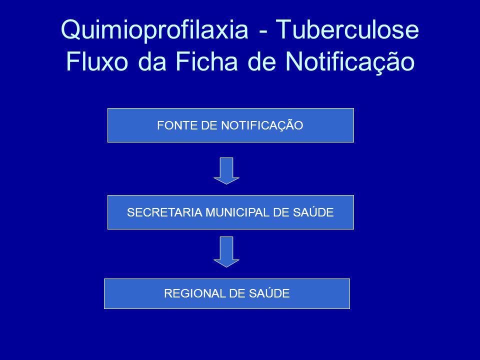 Quimioprofilaxia - Tuberculose Fluxo da Ficha de Notificação REGIONAL DE SAÚDE SECRETARIA MUNICIPAL DE SAÚDE FONTE DE NOTIFICAÇÃO