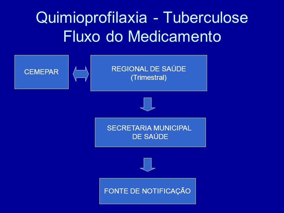 Quimioprofilaxia - Tuberculose Fluxo do Medicamento CEMEPAR REGIONAL DE SAÚDE (Trimestral) SECRETARIA MUNICIPAL DE SAÚDE FONTE DE NOTIFICAÇÃO