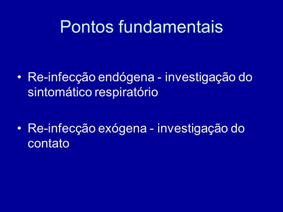 Pontos fundamentais Re-infecção endógena - investigação do sintomático respiratório Re-infecção exógena - investigação do contato
