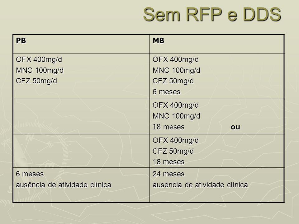 Sem RFP e DDS PBMB OFX 400mg/d MNC 100mg/d CFZ 50mg/d OFX 400mg/d MNC 100mg/d CFZ 50mg/d 6 meses OFX 400mg/d MNC 100mg/d 18 meses ou OFX 400mg/d CFZ 5