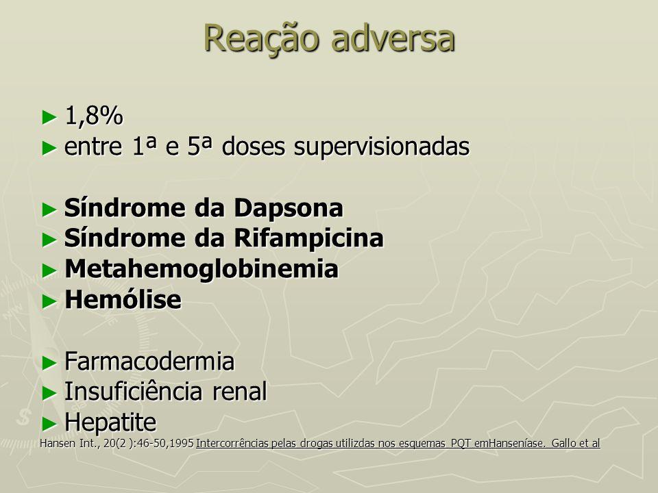 Reação adversa ► 1,8% ► entre 1ª e 5ª doses supervisionadas ► Síndrome da Dapsona ► Síndrome da Rifampicina ► Metahemoglobinemia ► Hemólise ► Farmacod