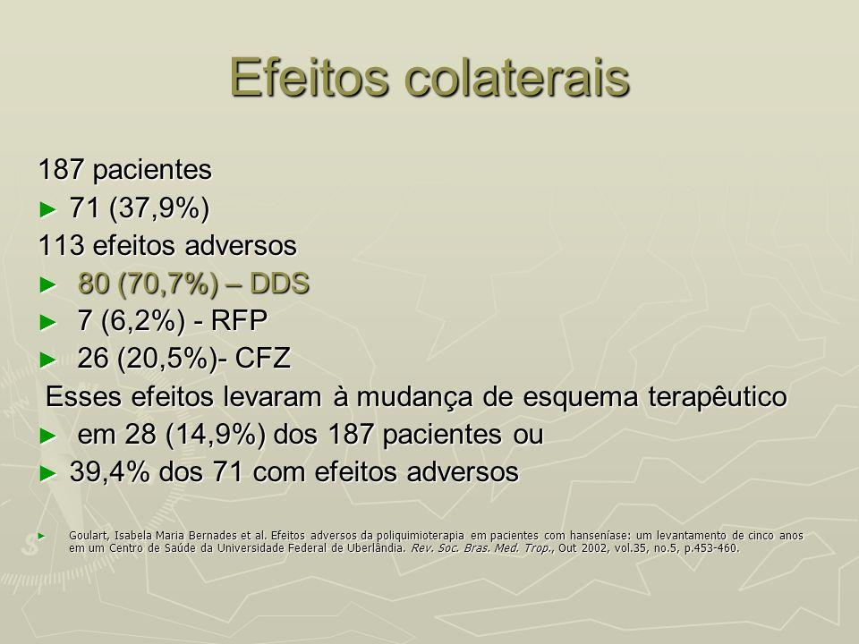 Efeitos colaterais 187 pacientes ► 71 (37,9%) 113 efeitos adversos ► 80 (70,7%) – DDS ► 7 (6,2%) - RFP ► 26 (20,5%)- CFZ Esses efeitos levaram à mudan