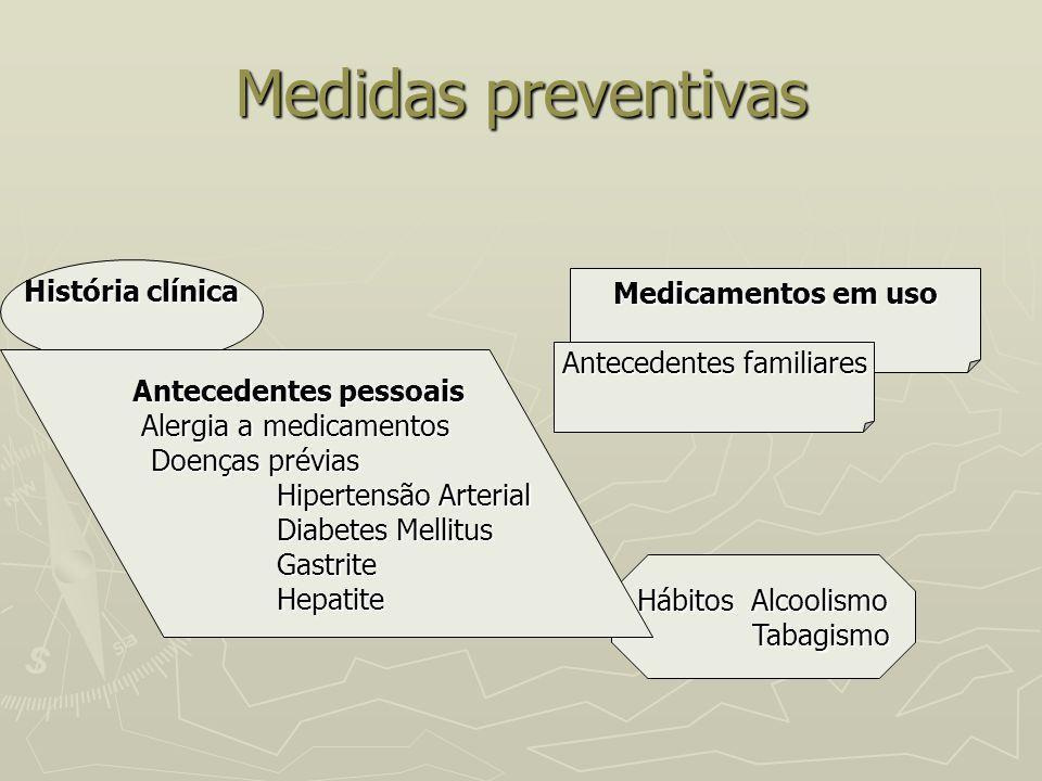 Medidas preventivas História clínica Hábitos Alcoolismo Tabagismo Tabagismo Medicamentos em uso Antecedentes pessoais Alergia a medicamentos Alergia a