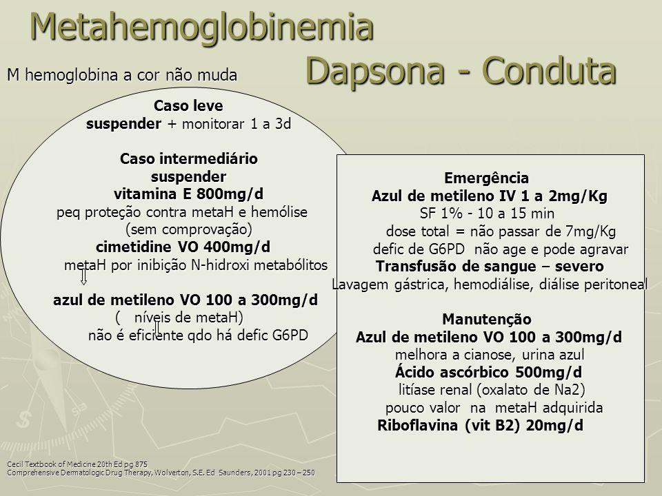Metahemoglobinemia Dapsona - Conduta Caso leve suspender + monitorar 1 a 3d Caso intermediário suspender vitamina E 800mg/d peq proteção contra metaH
