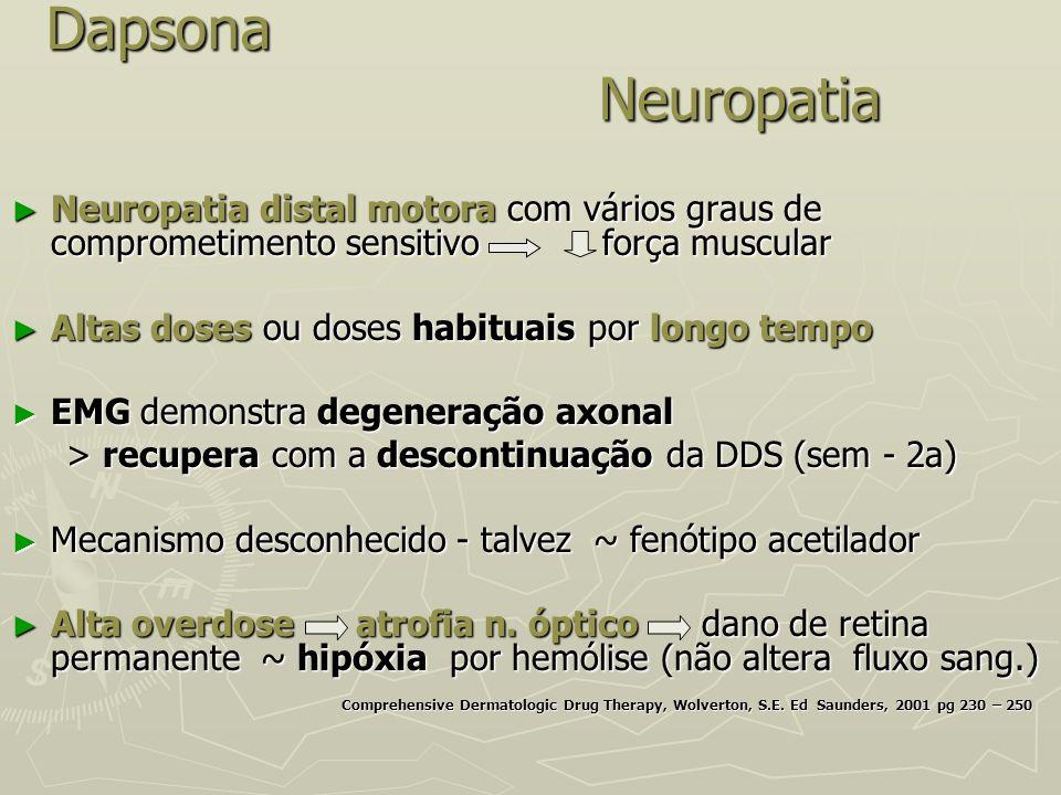Dapsona Neuropatia ► Neuropatia distal motora com vários graus de comprometimento sensitivo força muscular ► Altas doses ou doses habituais por longo