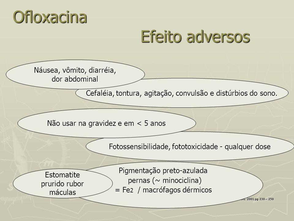 Ofloxacina Efeito adversos Comprehensive Dermatologic Drug Therapy, Wolverton, S.E. Ed Saunders, 2001 pg 230 – 250 Comprehensive Dermatologic Drug The
