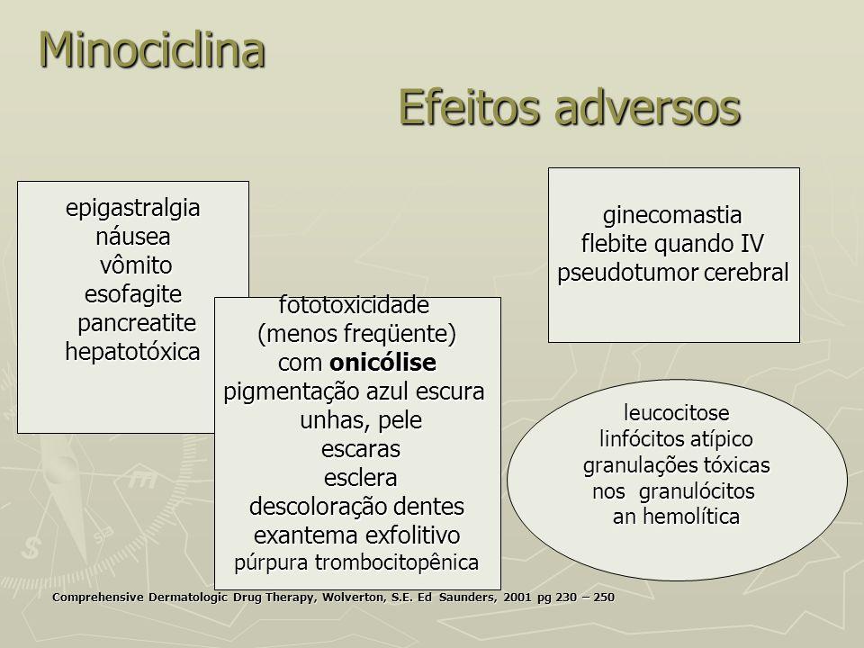 Minociclina Efeitos adversos Comprehensive Dermatologic Drug Therapy, Wolverton, S.E. Ed Saunders, 2001 pg 230 – 250 epigastralgianáusea vômito vômito