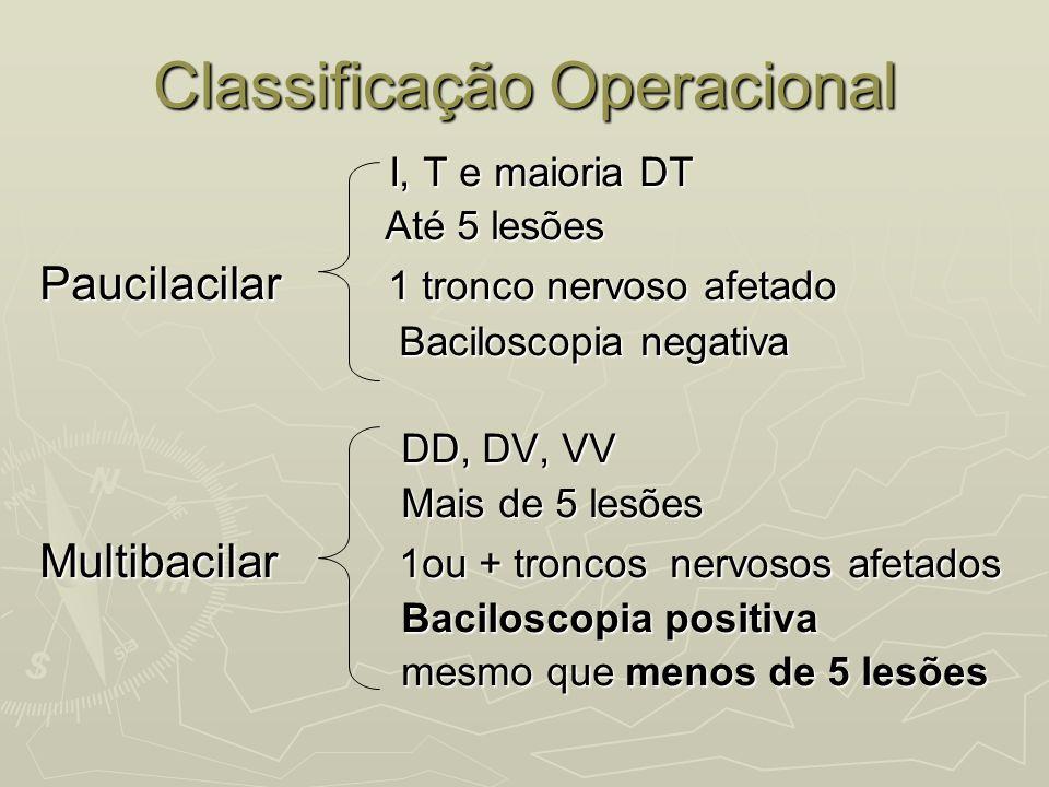 Classificação Operacional I, T e maioria DT I, T e maioria DT Até 5 lesões Até 5 lesões Paucilacilar 1 tronco nervoso afetado Baciloscopia negativa Ba