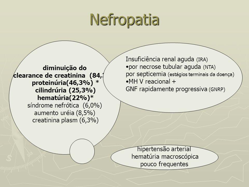 Nefropatia diminuição do clearance de creatinina (84,3%) proteinúria(46,3%) * cilindrúria (25,3%) hematúria(22%)* síndrome nefrótica (6,0%) aumento ur