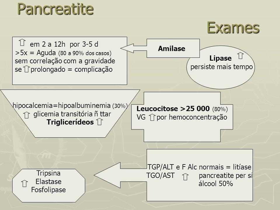 Pancreatite Exames TripsinaElastaseFosfolipase em 2 a 12h por 3-5 d em 2 a 12h por 3-5 d >5x = Aguda (80 a 90% dos casos) sem correlação com a gravida