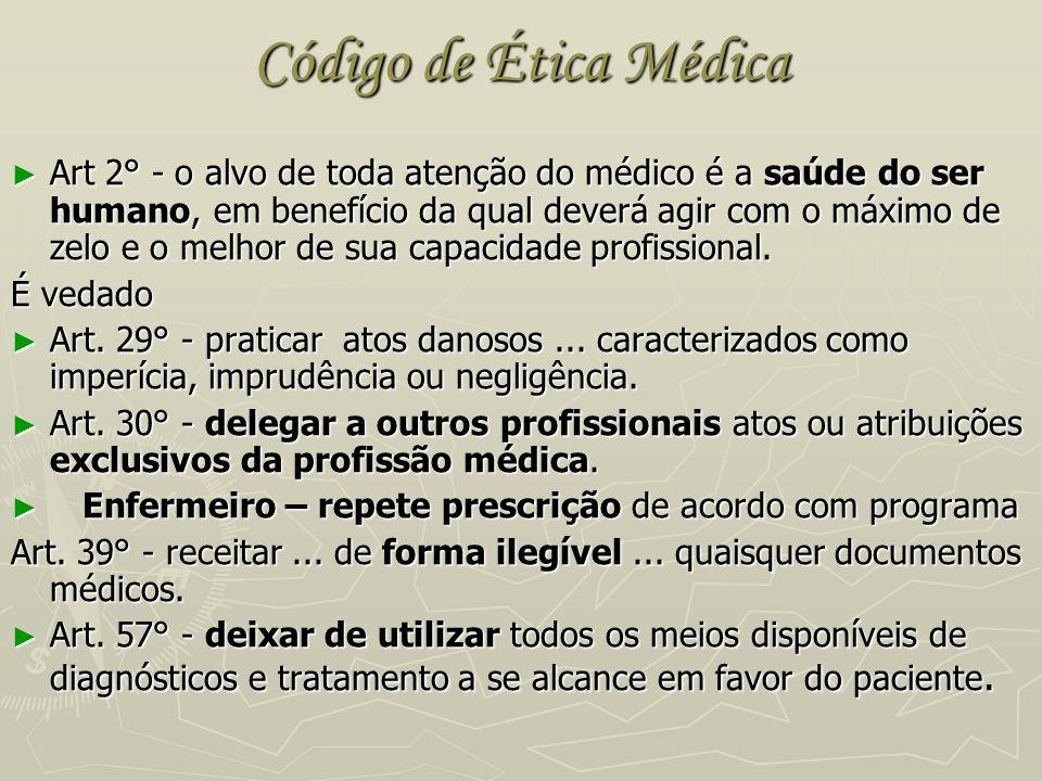 Código de Ética Médica ► Art 2° - o alvo de toda atenção do médico é a saúde do ser humano, em benefício da qual deverá agir com o máximo de zelo e o
