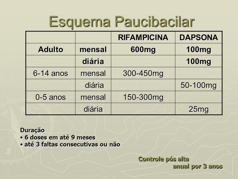 Esquema Multibacilar Esquema MultibacilarRifampicinaClofaziminaDapsona Adultomensal600mg300mg100mg diária50mg100mg 6-14 anos mensal300-450mg150-200mg50-100mg semanal 50mg 3xsem diária diária50-100mg 0-5 anos mensal150-300mg100mg25mg semanal 50mg 2xsem diária diária25mg Duração 12 doses em até 18 meses 12 doses em até 18 meses até 6 faltas consecutivas ou não até 6 faltas consecutivas ou não Controle pós alta Controle pós alta anual por 3 anos (ou até negativar) anual por 3 anos (ou até negativar)