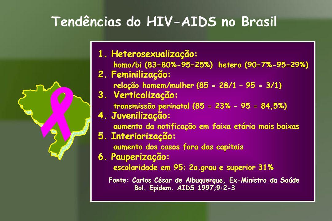 Tendências do HIV-AIDS no Brasil  1. Heterosexualização: homo/bi (83=80%-95=25%) hetero (90=7%-95=29%) 2. Feminilização: relação homem/mulher (85 = 2