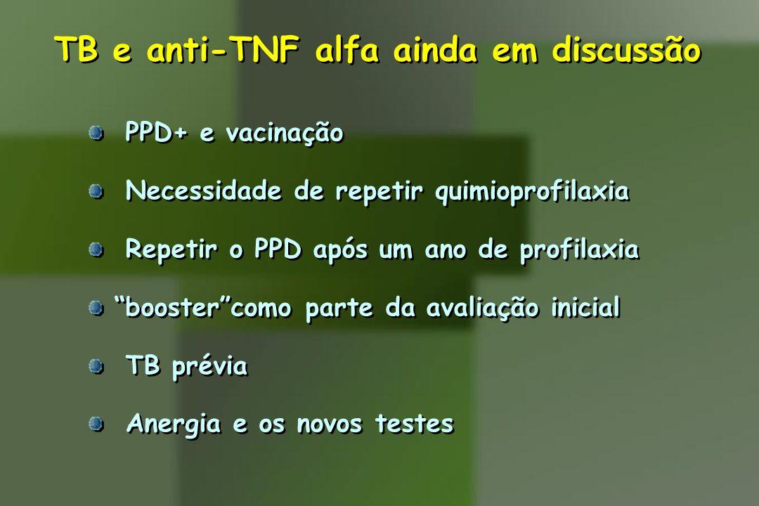 """TB e anti-TNF alfa ainda em discussão PPD+ e vacinação Necessidade de repetir quimioprofilaxia Repetir o PPD após um ano de profilaxia """"booster""""como p"""