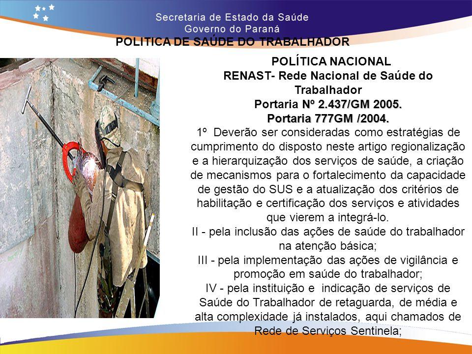 POLITICA DE SAÚDE DO TRABALHADOR Trajeto 14,7 POLÍTICA NACIONAL RENAST- Rede Nacional de Saúde do Trabalhador Nº 2.437/GM 2005. Portaria Nº 2.437/GM 2