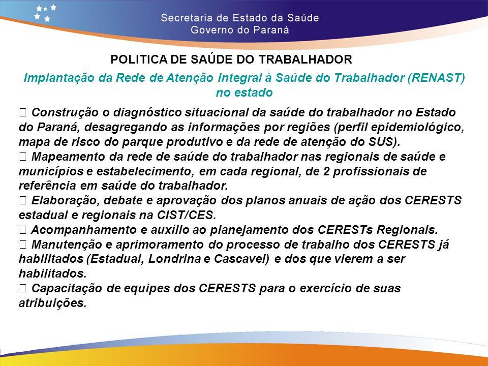 POLITICA DE SAÚDE DO TRABALHADOR Trajeto 14,7 Implantação da Rede de Atenção Integral à Saúde do Trabalhador (RENAST) no estado • Construção o diagnós