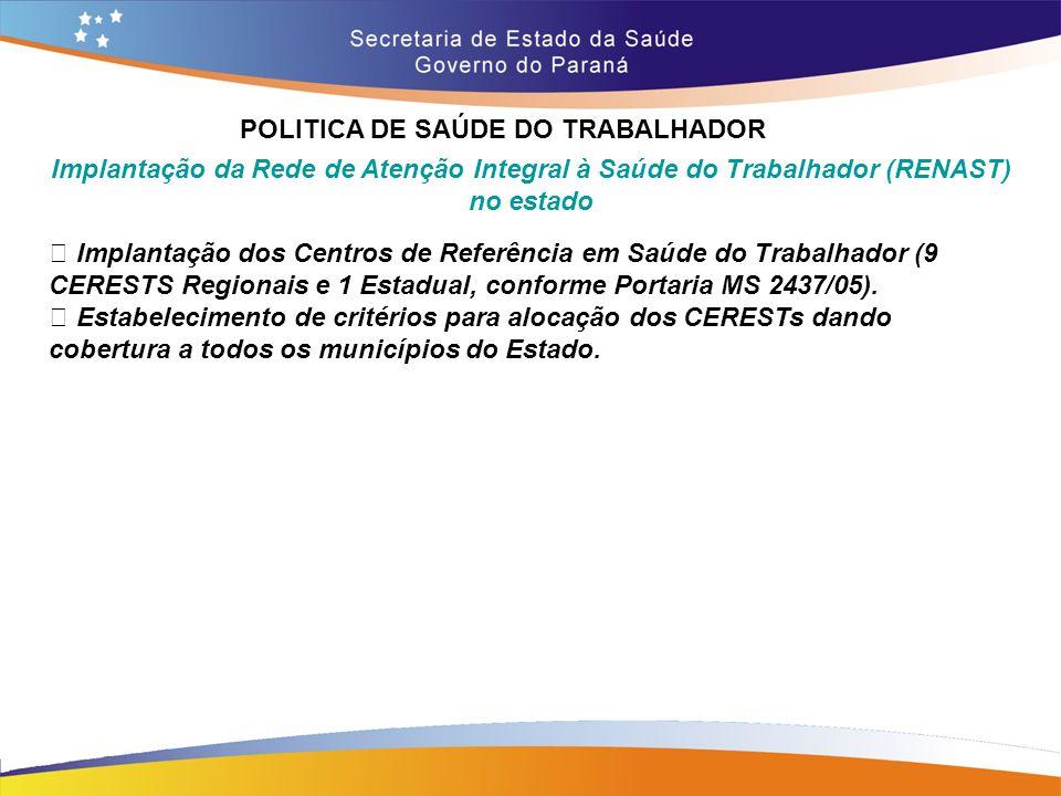 POLITICA DE SAÚDE DO TRABALHADOR Trajeto 14,7 Implantação da Rede de Atenção Integral à Saúde do Trabalhador (RENAST) no estado • Implantação dos Cent