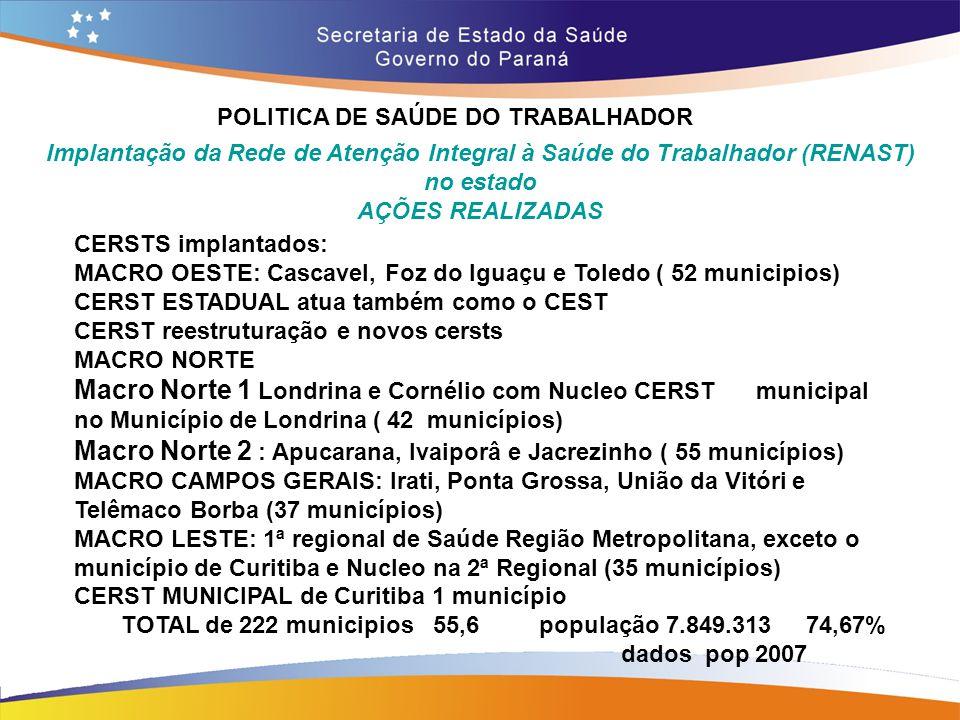 POLITICA DE SAÚDE DO TRABALHADOR Trajeto 14,7 Implantação da Rede de Atenção Integral à Saúde do Trabalhador (RENAST) no estado AÇÕES REALIZADAS CERST
