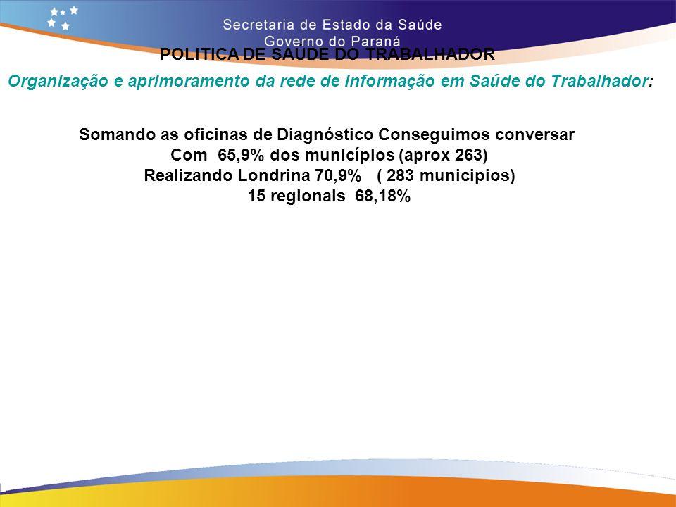 POLITICA DE SAÚDE DO TRABALHADOR Trajeto 14,7 Organização e aprimoramento da rede de informação em Saúde do Trabalhador: Somando as oficinas de Diagnó