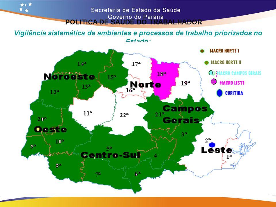 POLITICA DE SAÚDE DO TRABALHADOR Trajeto 14,7 Vigilância sistemática de ambientes e processos de trabalho priorizados no Estado: Ações associadas ao p