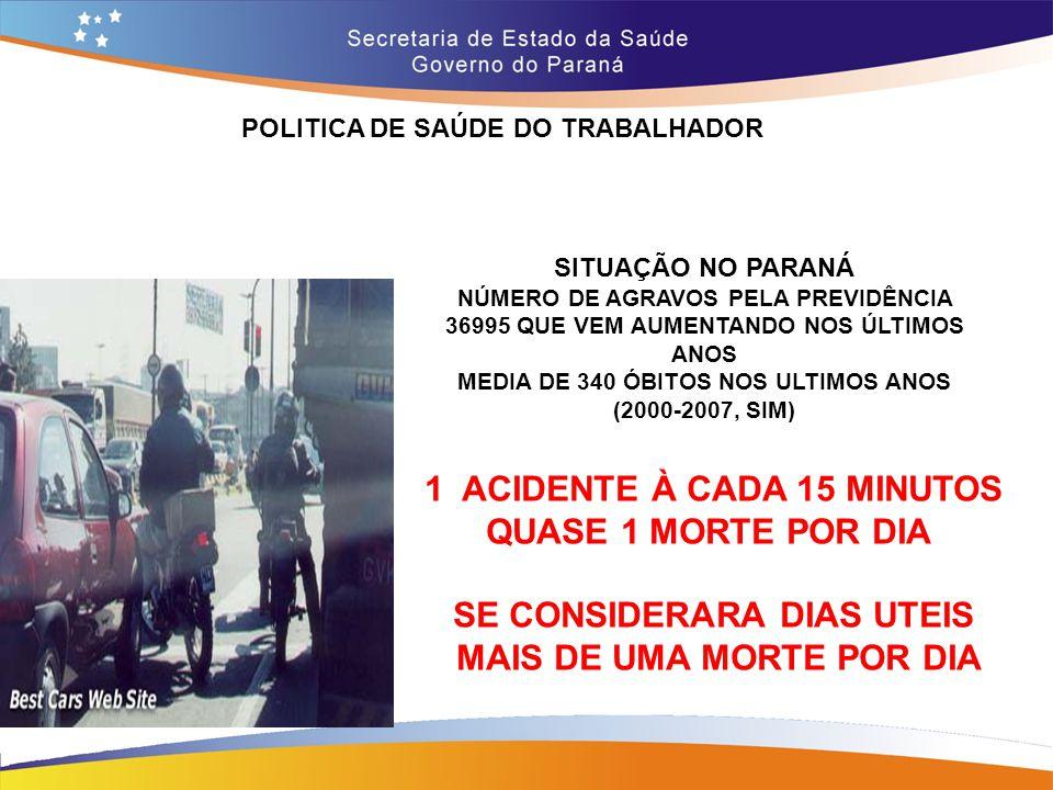 POLITICA DE SAÚDE DO TRABALHADOR Trajeto 14,7 SITUAÇÃO NO PARANÁ NÚMERO DE AGRAVOS PELA PREVIDÊNCIA 36995 QUE VEM AUMENTANDO NOS ÚLTIMOS ANOS MEDIA DE