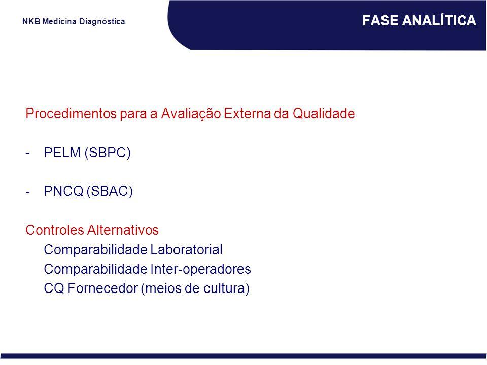 NKB Medicina Diagnóstica FASE ANALÍTICA Procedimentos para a Avaliação Externa da Qualidade -PELM (SBPC) -PNCQ (SBAC) Controles Alternativos Comparabi