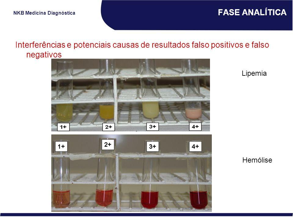NKB Medicina Diagnóstica FASE ANALÍTICA Interferências e potenciais causas de resultados falso positivos e falso negativos Lipemia Hemólise
