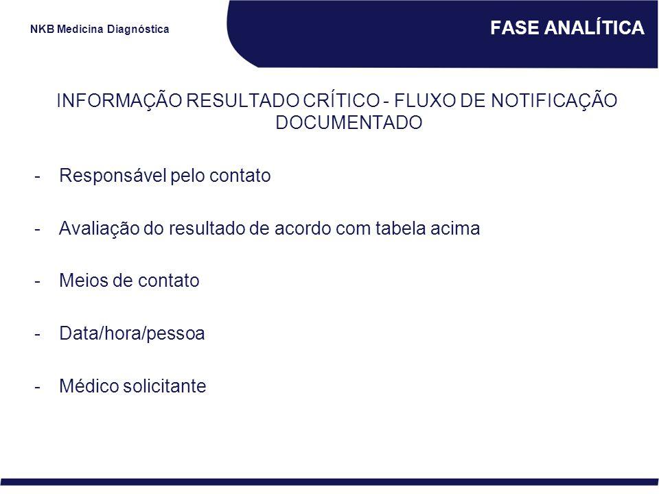 NKB Medicina Diagnóstica FASE ANALÍTICA INFORMAÇÃO RESULTADO CRÍTICO - FLUXO DE NOTIFICAÇÃO DOCUMENTADO -Responsável pelo contato -Avaliação do result