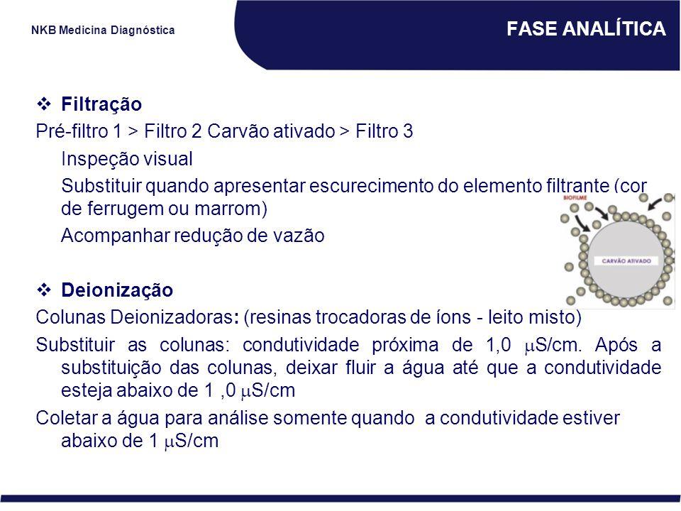 NKB Medicina Diagnóstica FASE ANALÍTICA  Filtração Pré-filtro 1 > Filtro 2 Carvão ativado > Filtro 3 Inspeção visual Substituir quando apresentar esc