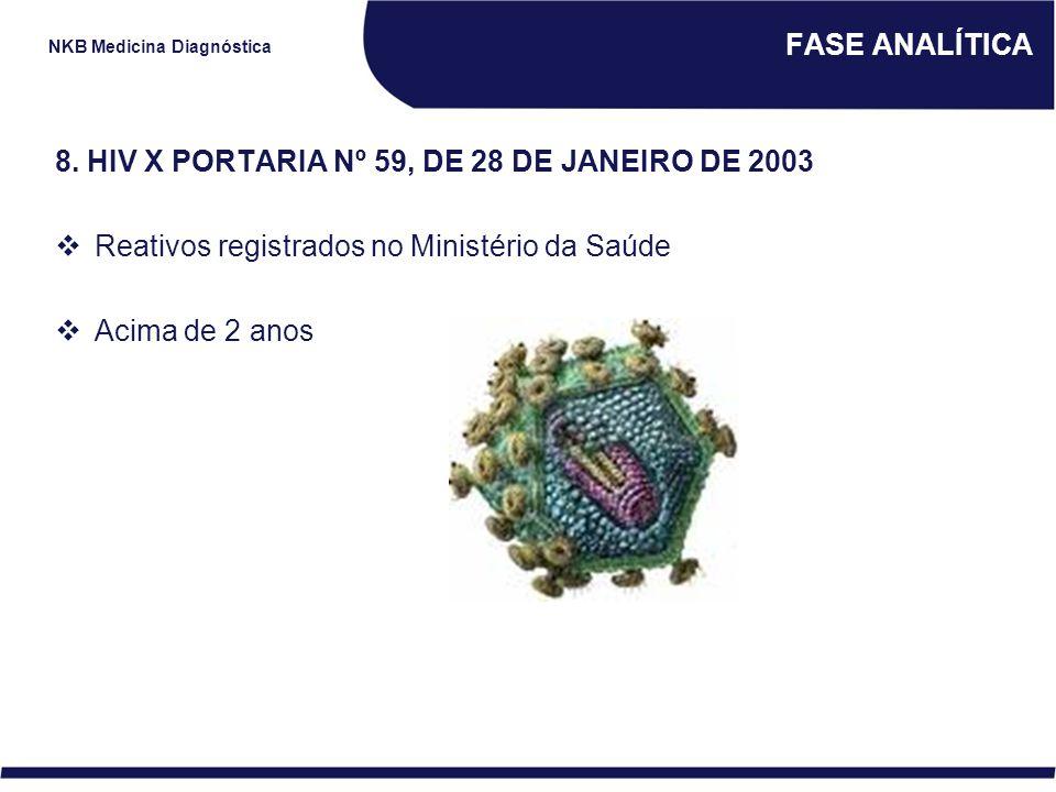 NKB Medicina Diagnóstica FASE ANALÍTICA 8. HIV X PORTARIA Nº 59, DE 28 DE JANEIRO DE 2003  Reativos registrados no Ministério da Saúde  Acima de 2 a