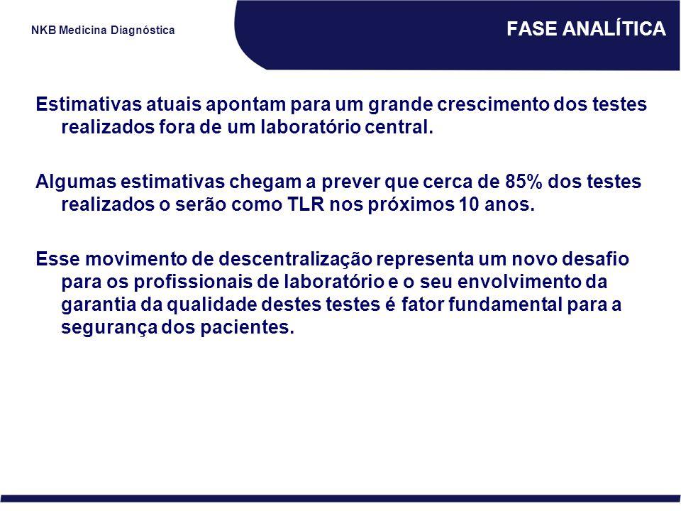 NKB Medicina Diagnóstica FASE ANALÍTICA Estimativas atuais apontam para um grande crescimento dos testes realizados fora de um laboratório central. Al