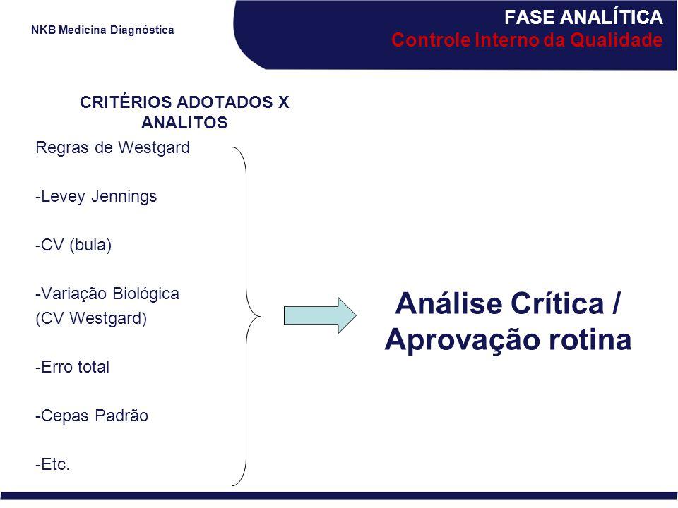 NKB Medicina Diagnóstica FASE ANALÍTICA Controle Interno da Qualidade CRITÉRIOS ADOTADOS X ANALITOS Regras de Westgard -Levey Jennings -CV (bula) -Var