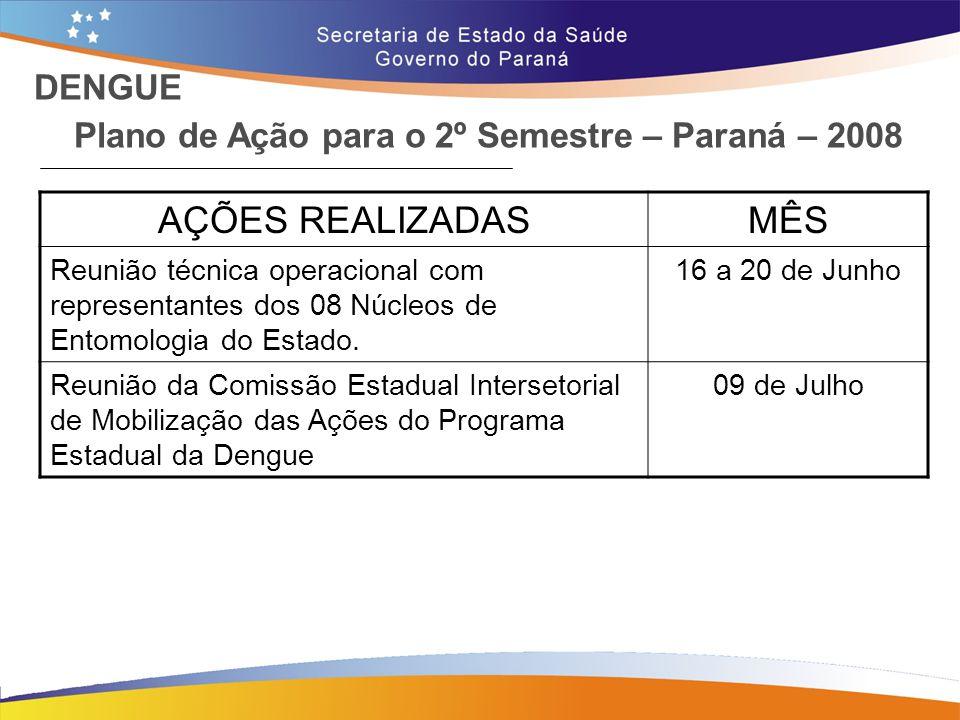 Plano de Ação para o 2º Semestre – Paraná – 2008 AÇÕES REALIZADASMÊS Reunião técnica operacional com representantes dos 08 Núcleos de Entomologia do E