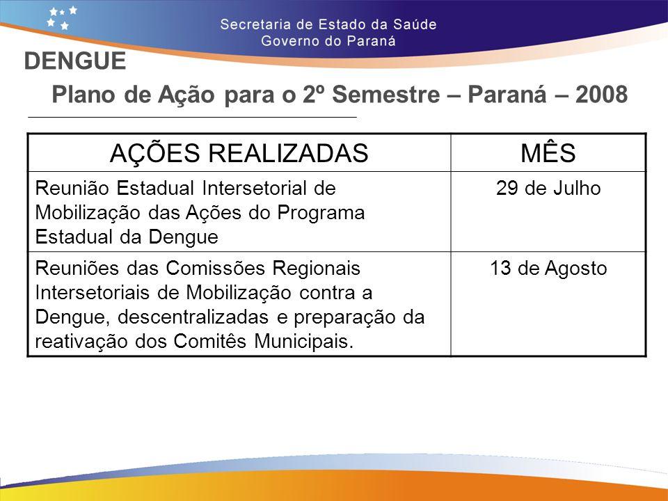 Plano de Ação para o 2º Semestre – Paraná – 2008 AÇÕES REALIZADASMÊS Reunião Estadual Intersetorial de Mobilização das Ações do Programa Estadual da D